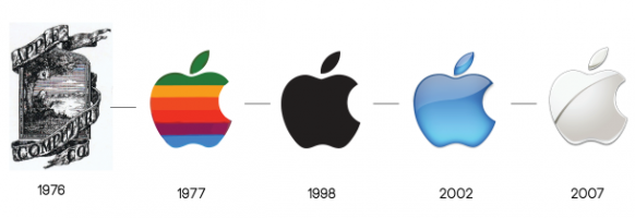 evolution-apple